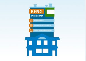 BENG-eisen kozijnen bouwbesluit